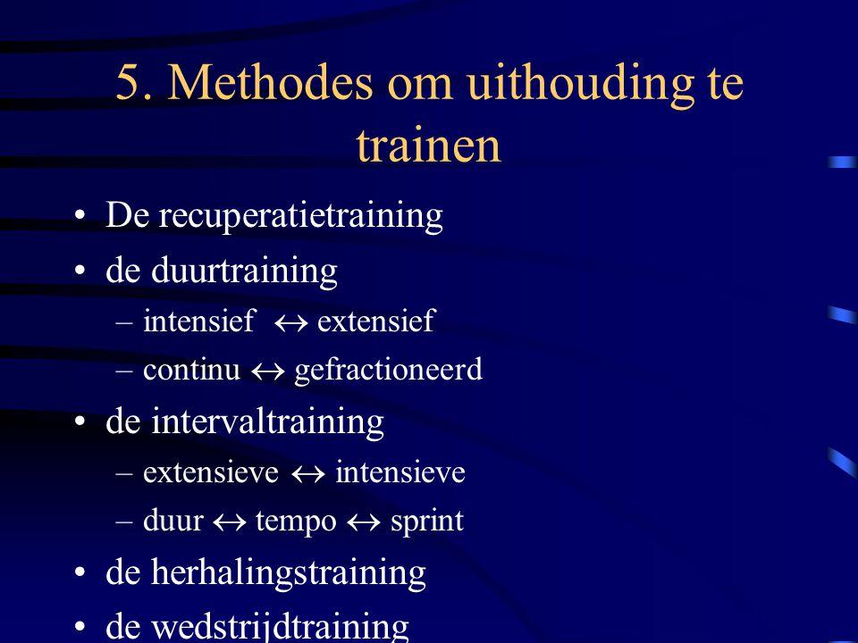 5. Methodes om uithouding te trainen De recuperatietraining de duurtraining –intensief  extensief –continu  gefractioneerd de intervaltraining –exte