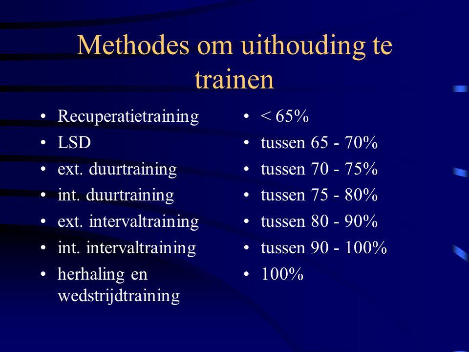 Methodes om uithouding te trainen Recuperatietraining LSD ext. duurtraining int. duurtraining ext. intervaltraining int. intervaltraining herhaling en