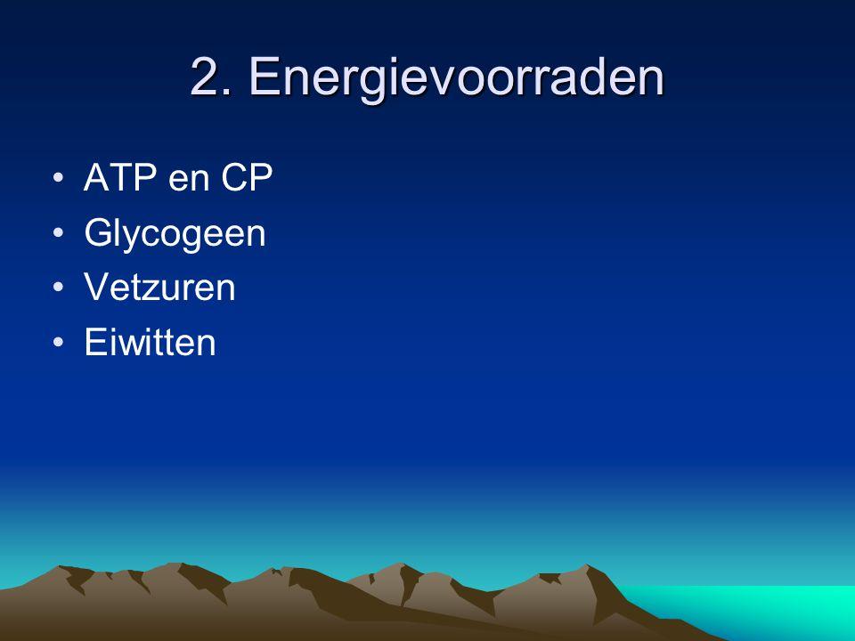 3. Werking van de energieleverende systemen Vermogen Capaciteit ATP en CP Glycogeen Vetzuren