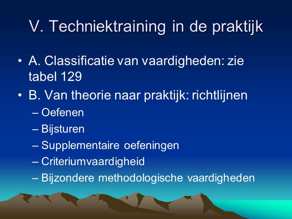 V. Techniektraining in de praktijk A. Classificatie van vaardigheden: zie tabel 129 B. Van theorie naar praktijk: richtlijnen –Oefenen –Bijsturen –Sup