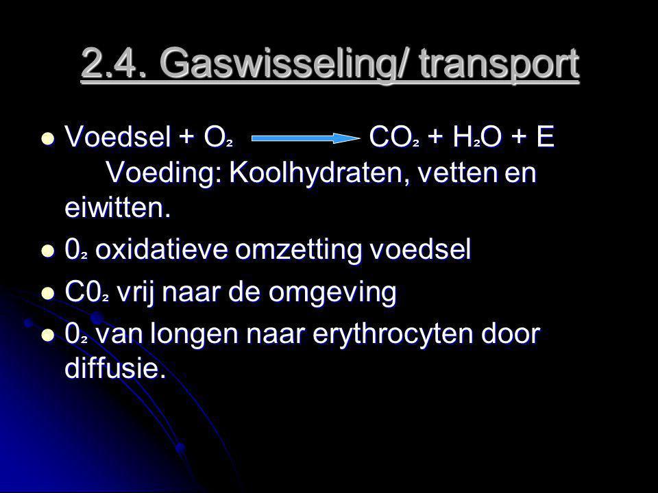 2.4. Gaswisseling/ transport Voedsel + O ² CO ² + H ² O + E Voeding: Koolhydraten, vetten en eiwitten. Voedsel + O ² CO ² + H ² O + E Voeding: Koolhyd
