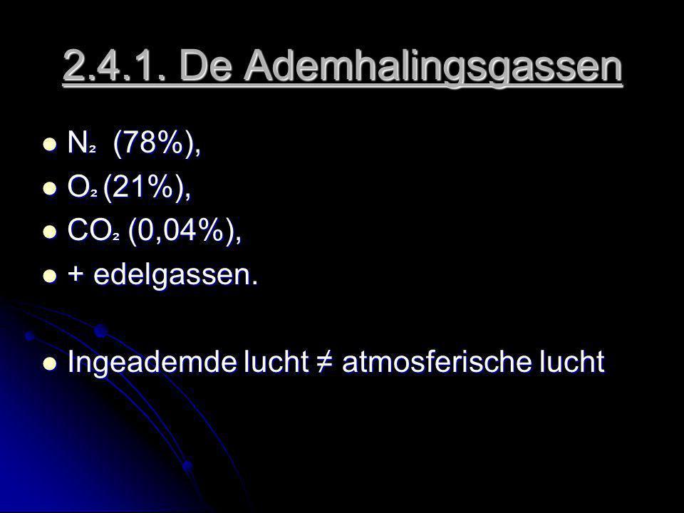 2.4.1. De Ademhalingsgassen N ² (78%), N ² (78%), O ² (21%), O ² (21%), CO ² (0,04%), CO ² (0,04%), + edelgassen. + edelgassen. Ingeademde lucht ≠ atm