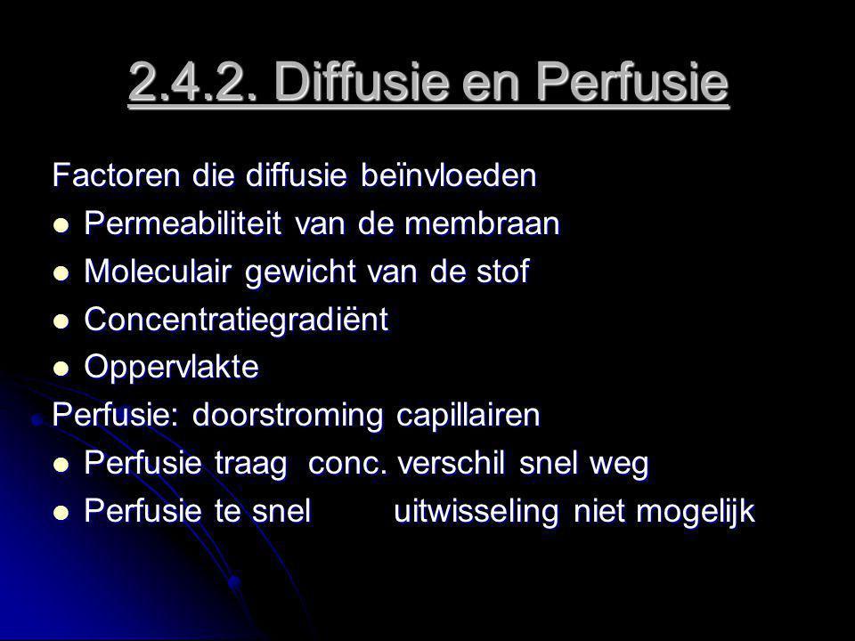 2.4.2. Diffusie en Perfusie Factoren die diffusie beïnvloeden Permeabiliteit van de membraan Permeabiliteit van de membraan Moleculair gewicht van de