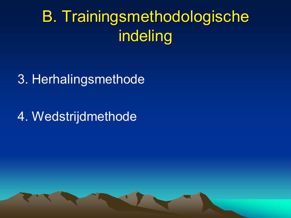 B. Trainingsmethodologische indeling 3. Herhalingsmethode 4. Wedstrijdmethode