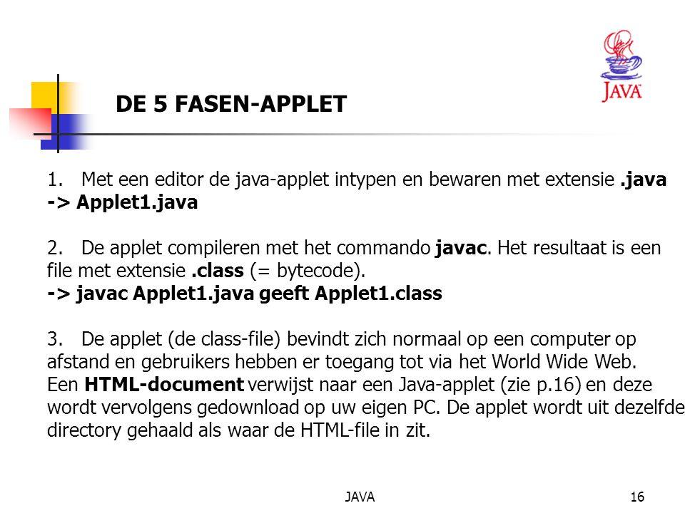 JAVA16 DE 5 FASEN-APPLET 1.Met een editor de java-applet intypen en bewaren met extensie.java -> Applet1.java 2.De applet compileren met het commando javac.