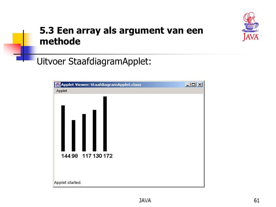 JAVA61 5.3 Een array als argument van een methode Uitvoer StaafdiagramApplet: