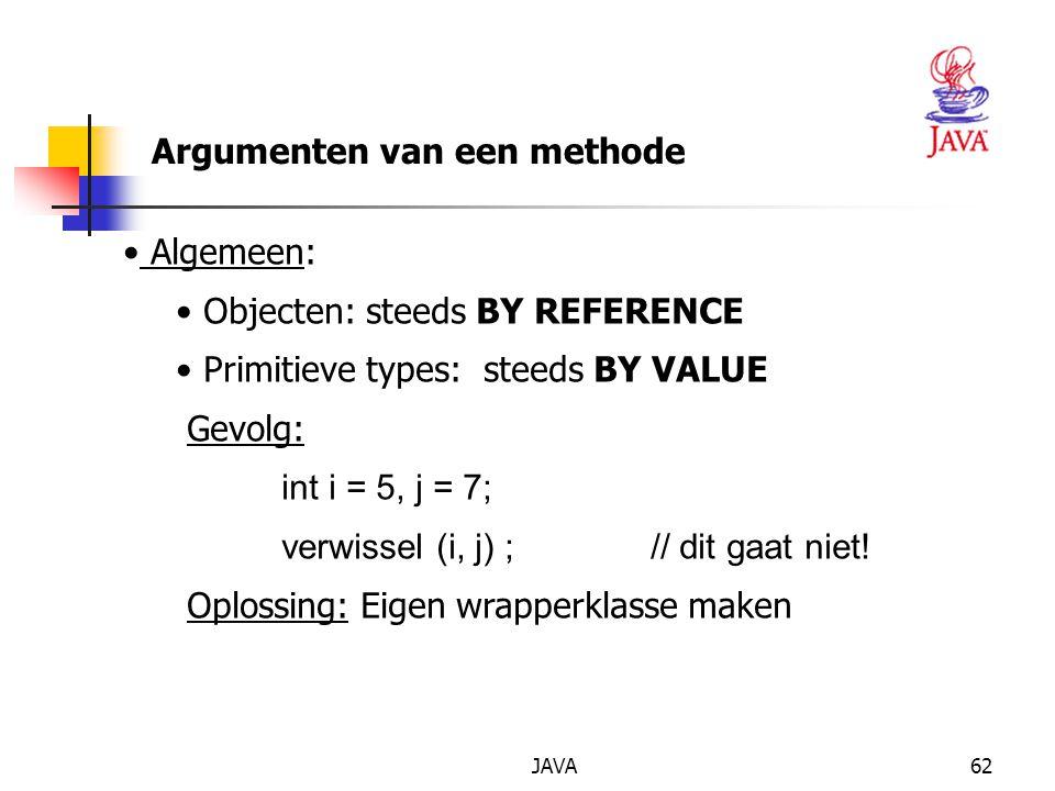 JAVA62 Argumenten van een methode Algemeen: Objecten: steeds BY REFERENCE Primitieve types: steeds BY VALUE Gevolg: int i = 5, j = 7; verwissel (i, j) ;// dit gaat niet.