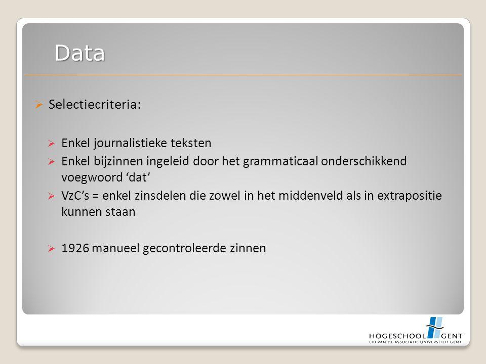  Selectiecriteria:  Enkel journalistieke teksten  Enkel bijzinnen ingeleid door het grammaticaal onderschikkend voegwoord 'dat'  VzC's = enkel zinsdelen die zowel in het middenveld als in extrapositie kunnen staan  1926 manueel gecontroleerde zinnen Data