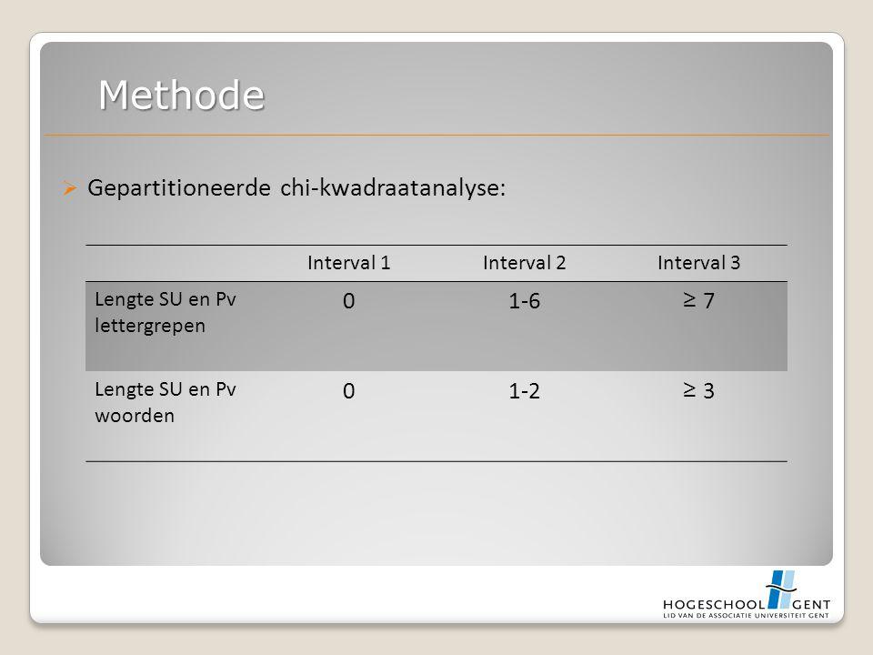  Gepartitioneerde chi-kwadraatanalyse: Methode Interval 1Interval 2Interval 3 Lengte SU en Pv lettergrepen 01-6 ≥ 7 Lengte SU en Pv woorden 01-2 ≥ 3