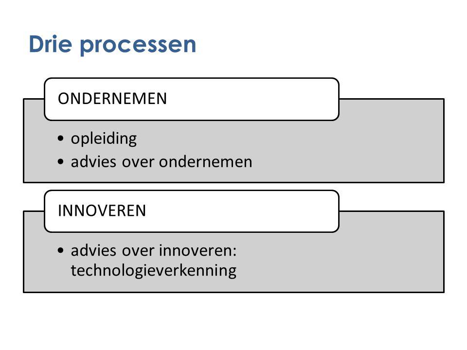 Drie processen opleiding advies over ondernemen ONDERNEMEN advies over innoveren: technologieverkenning INNOVEREN