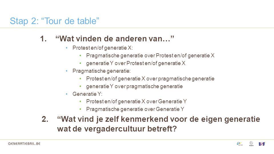 """1.""""Wat vinden de anderen van…"""" Protest en/of generatie X: Pragmatische generatie over Protest en/of generatie X generatie Y over Protest en/of generat"""