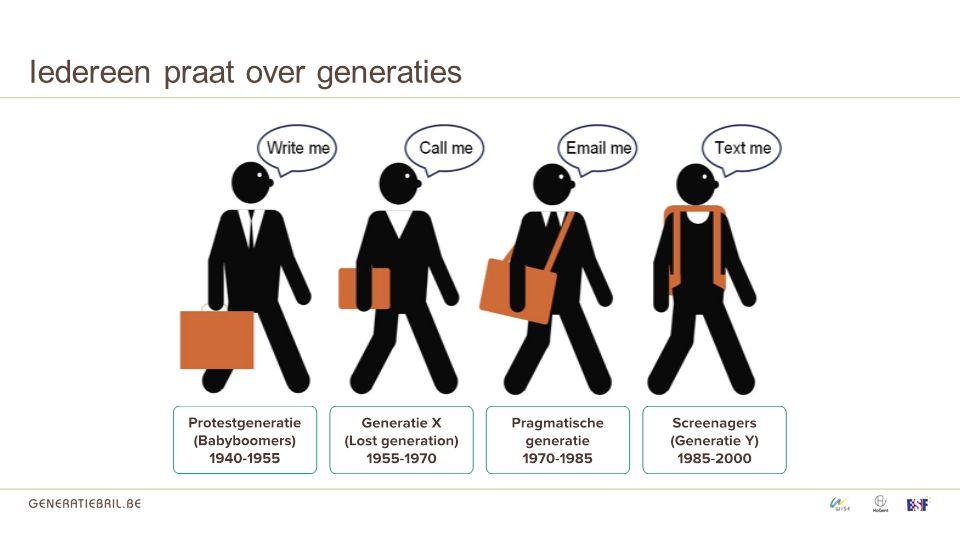 1.Hoe kunnen we generatieverschillen leren waarderen en optimaal benutten tijdens vergaderingen.