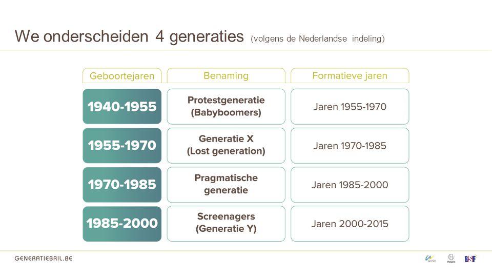 Bron: Miet Timmers, generatielink Generaties: geen strikte scheiding