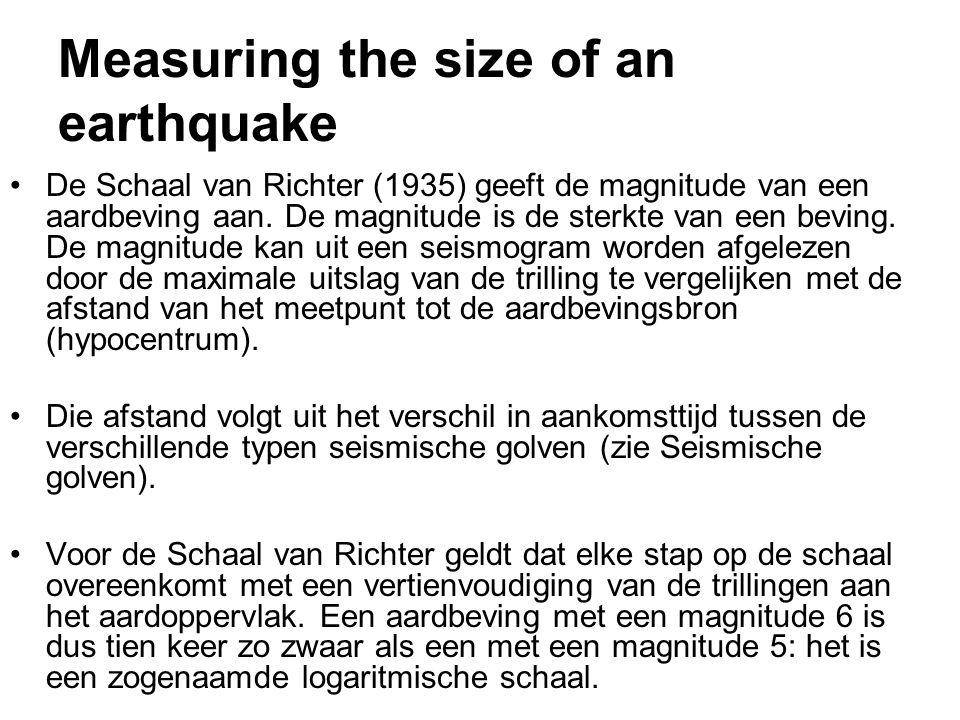 De Schaal van Richter (1935) geeft de magnitude van een aardbeving aan. De magnitude is de sterkte van een beving. De magnitude kan uit een seismogram