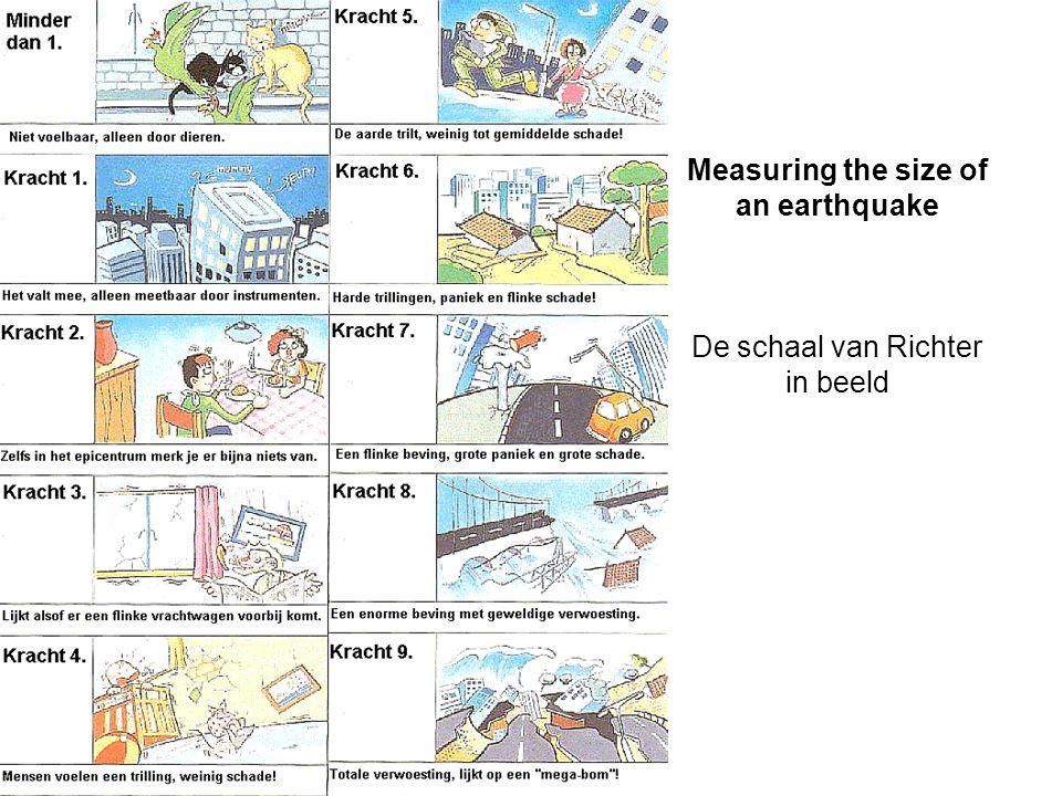 Measuring the size of an earthquake De schaal van Richter in beeld