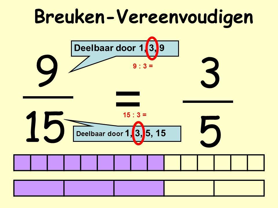 Breuken-Vereenvoudigen 9 15 = 5 Deelbaar door 1, 3, 9 Deelbaar door 1, 3, 5, 15 3 9 : 3 = 15 : 3 =