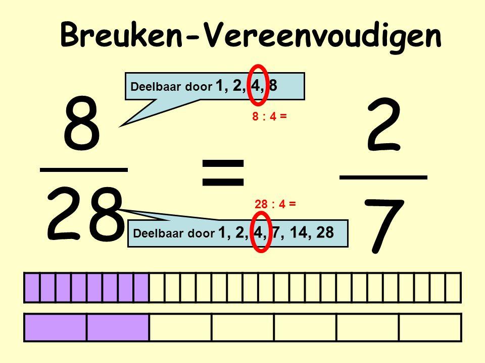 Breuken-Vereenvoudigen 8 = Deelbaar door 1, 2, 4, 8 Deelbaar door 1, 2, 4, 7, 14, 28 2 8 : 4 = 28 : 4 = 7 28