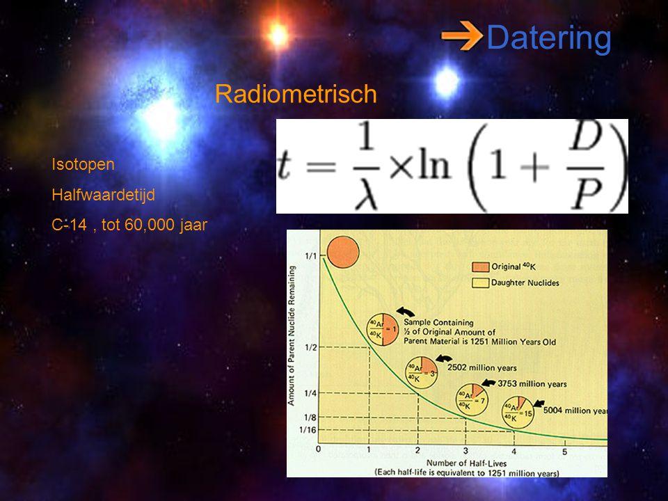 Datering Radiometrisch Isotopen Halfwaardetijd C-14, tot 60,000 jaar