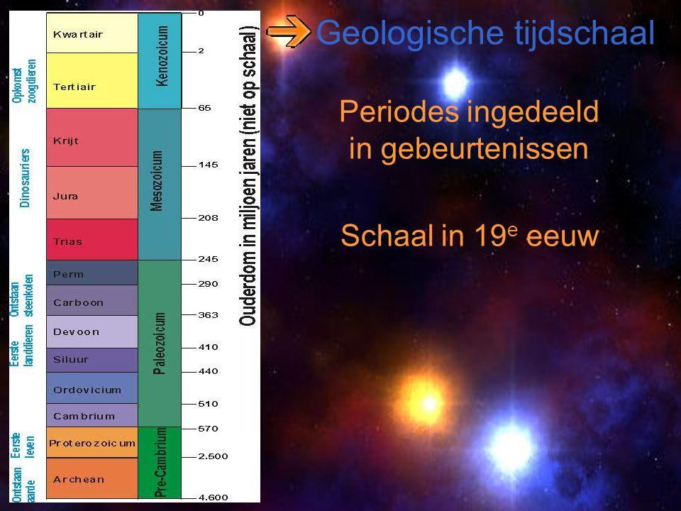 Geologische tijdschaal Periodes ingedeeld in gebeurtenissen Schaal in 19 e eeuw