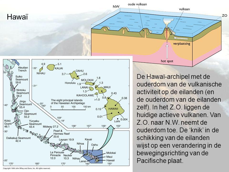 De Hawaï-archipel met de ouderdom van de vulkanische activiteit op de eilanden (en de ouderdom van de eilanden zelf). In het Z.O. liggen de huidige ac