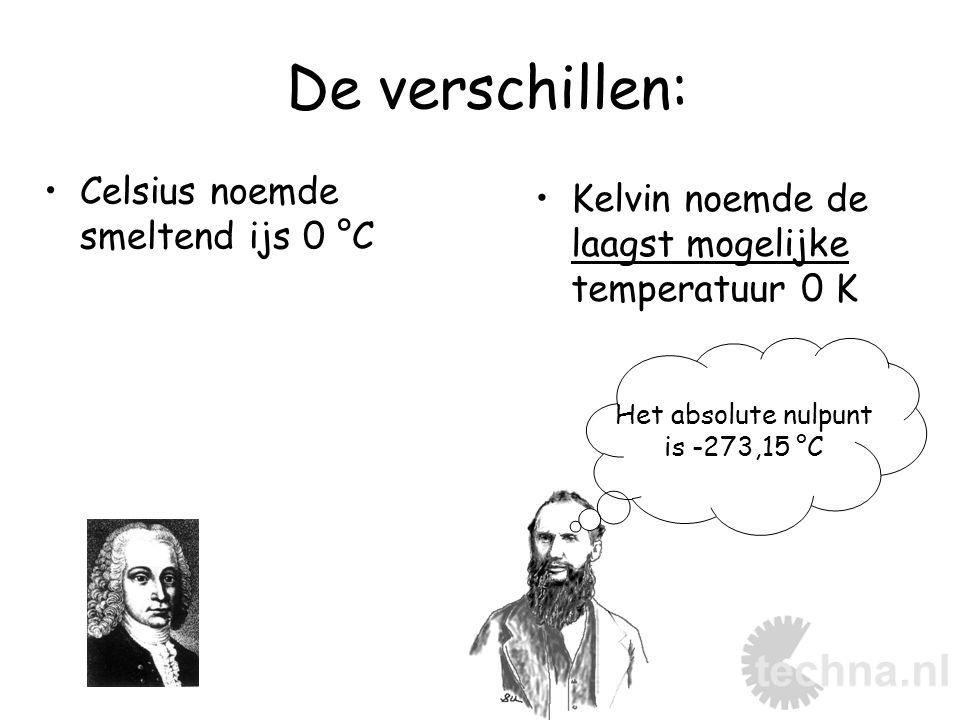 De verschillen: Celsius noemde smeltend ijs 0 °C Kelvin noemde de laagst mogelijke temperatuur 0 K Het absolute nulpunt is -273,15 °C