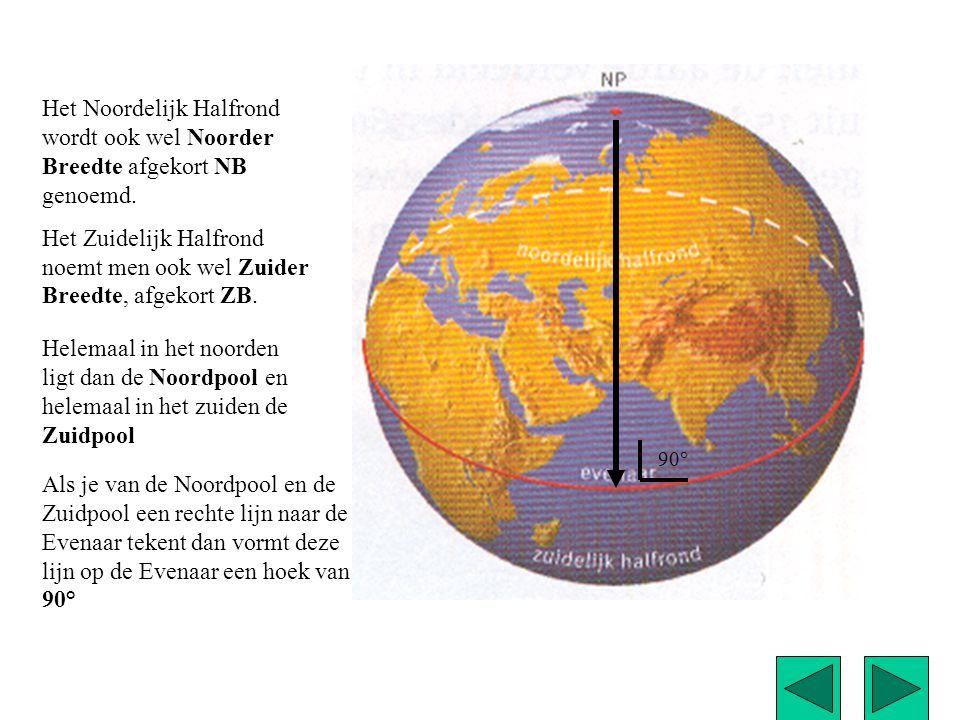 Dit betekent dus dat je 90 lijntjes kunt tekenen tussen Evenaar en Noordpool en tussen Evenaar en Zuidpool Deze lijntjes noemen we parallellen.