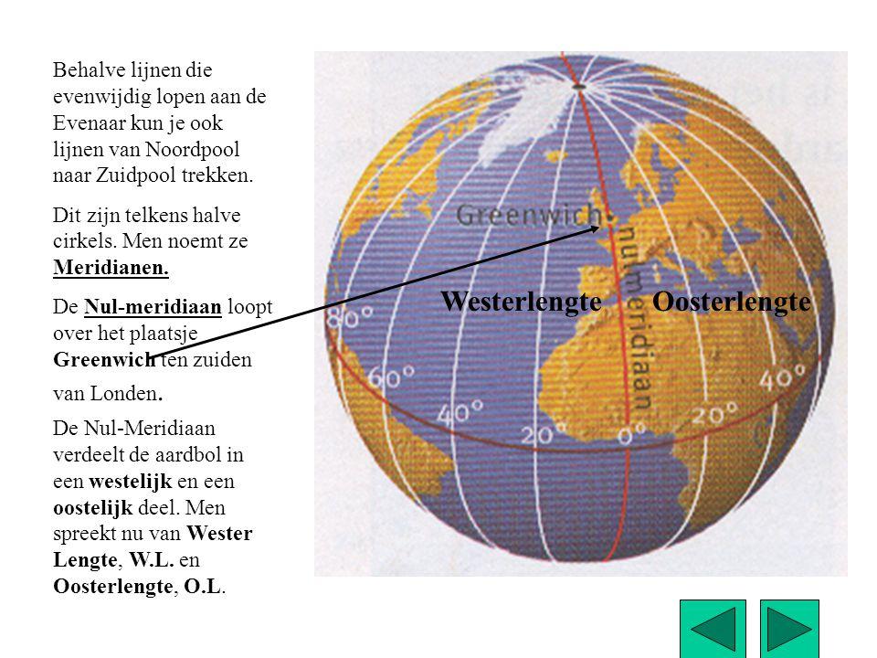 Elke plaats op aarde ligt dus op een bepaalde breedte ten opzichte van de Evenaar (tussen de 0º en 90º)en een bepaalde lengte ten opzichte van de Nulmeridiaan.(tussen de 0º en 180º) En wel op NB.WL; NB.OL of op ZB.WL; ZB.OL NB.WL NB.OL ZB.WL ZB.OL De hele evenaar rond is 360º, 180º naar het Westen en 180º naar het Oosten.