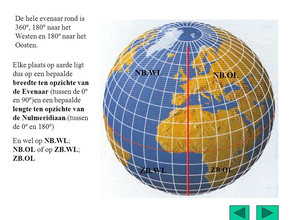 Elke plaats op aarde ligt dus op een bepaalde breedte ten opzichte van de Evenaar (tussen de 0º en 90º)en een bepaalde lengte ten opzichte van de Nulm
