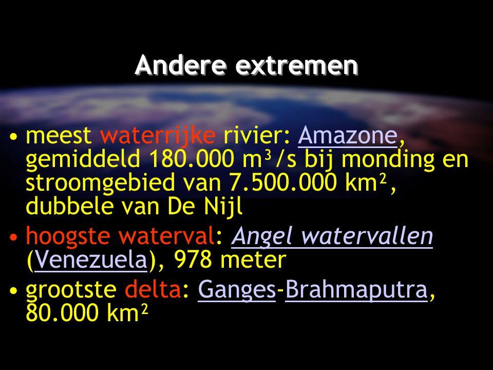 Andere extremen meest waterrijke rivier: Amazone, gemiddeld 180.000 m³/s bij monding en stroomgebied van 7.500.000 km², dubbele van De NijlAmazone hoogste waterval: Angel watervallen (Venezuela), 978 meterAngel watervallenVenezuela grootste delta: Ganges-Brahmaputra, 80.000 km²GangesBrahmaputra