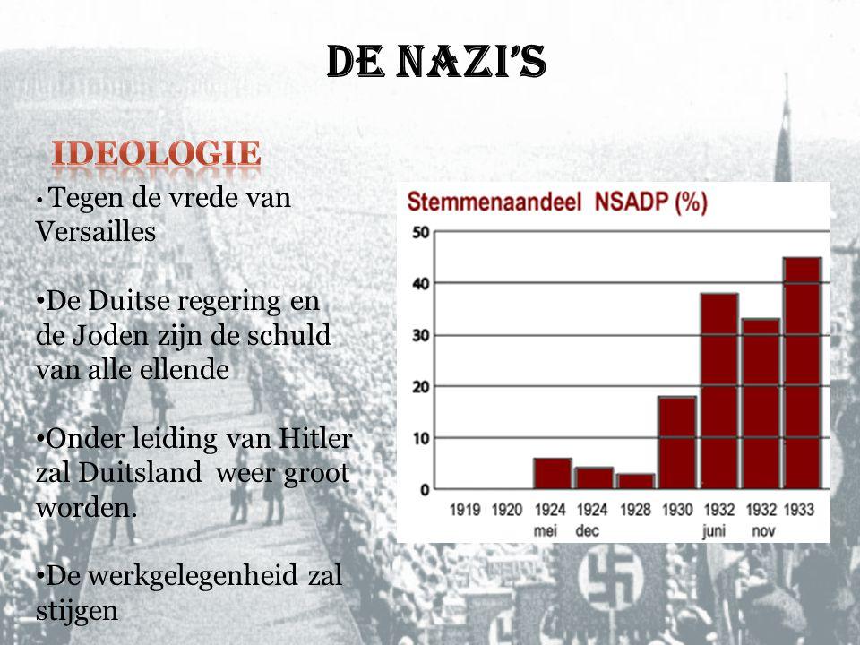 de Nazi's Tegen de vrede van Versailles De Duitse regering en de Joden zijn de schuld van alle ellende Onder leiding van Hitler zal Duitsland weer gro