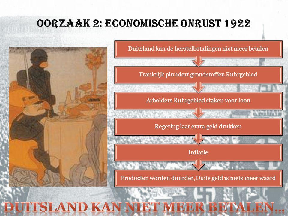 Oorzaak 2: economische onrust 1922 Producten worden duurder, Duits geld is niets meer waard Inflatie Regering laat extra geld drukken Arbeiders Ruhrge