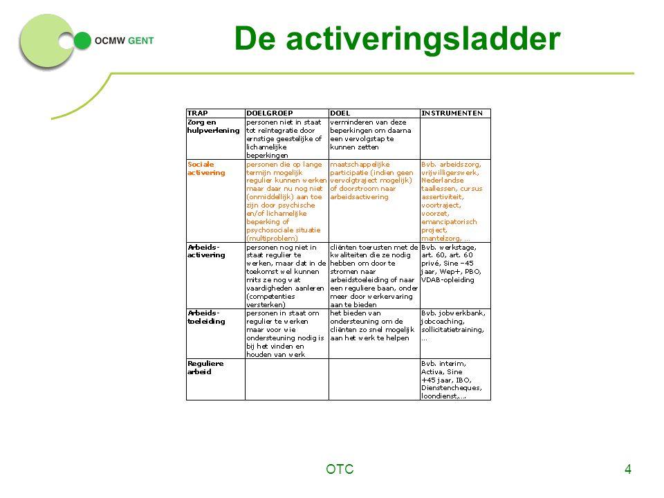 OTC4 De activeringsladder
