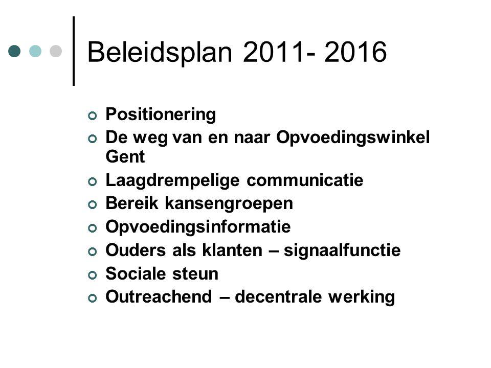 Beleidsplan 2011- 2016 Positionering De weg van en naar Opvoedingswinkel Gent Laagdrempelige communicatie Bereik kansengroepen Opvoedingsinformatie Ou
