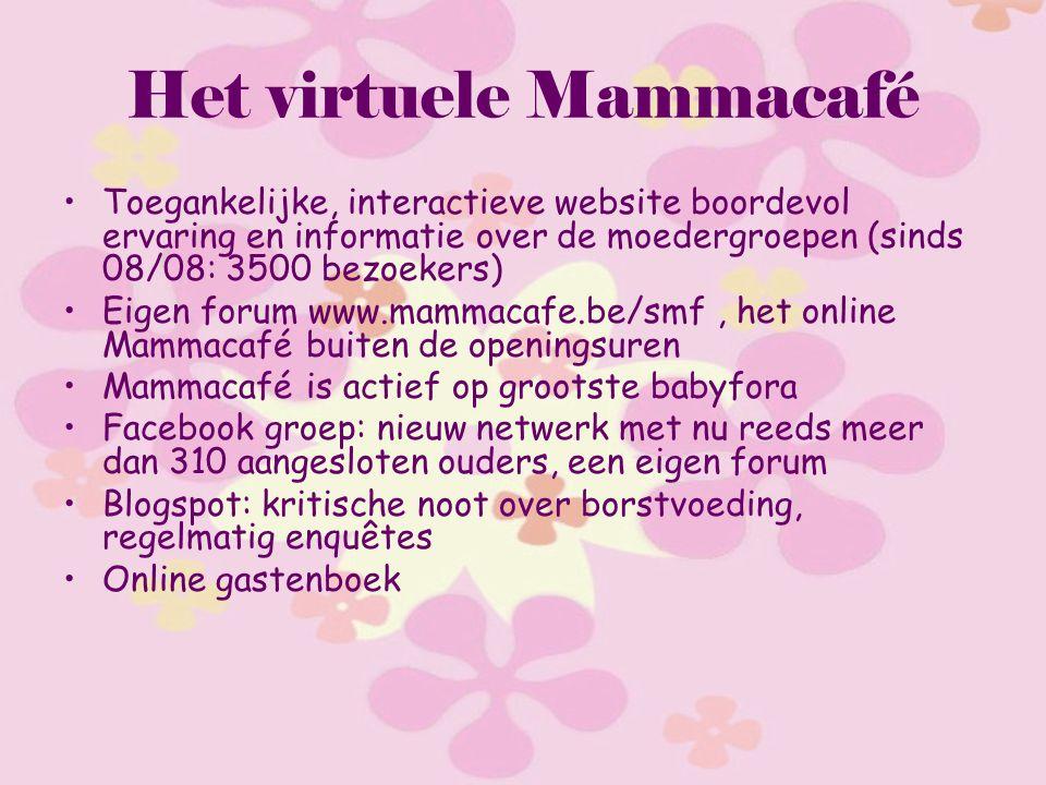 Het virtuele Mammacafé Toegankelijke, interactieve website boordevol ervaring en informatie over de moedergroepen (sinds 08/08: 3500 bezoekers) Eigen