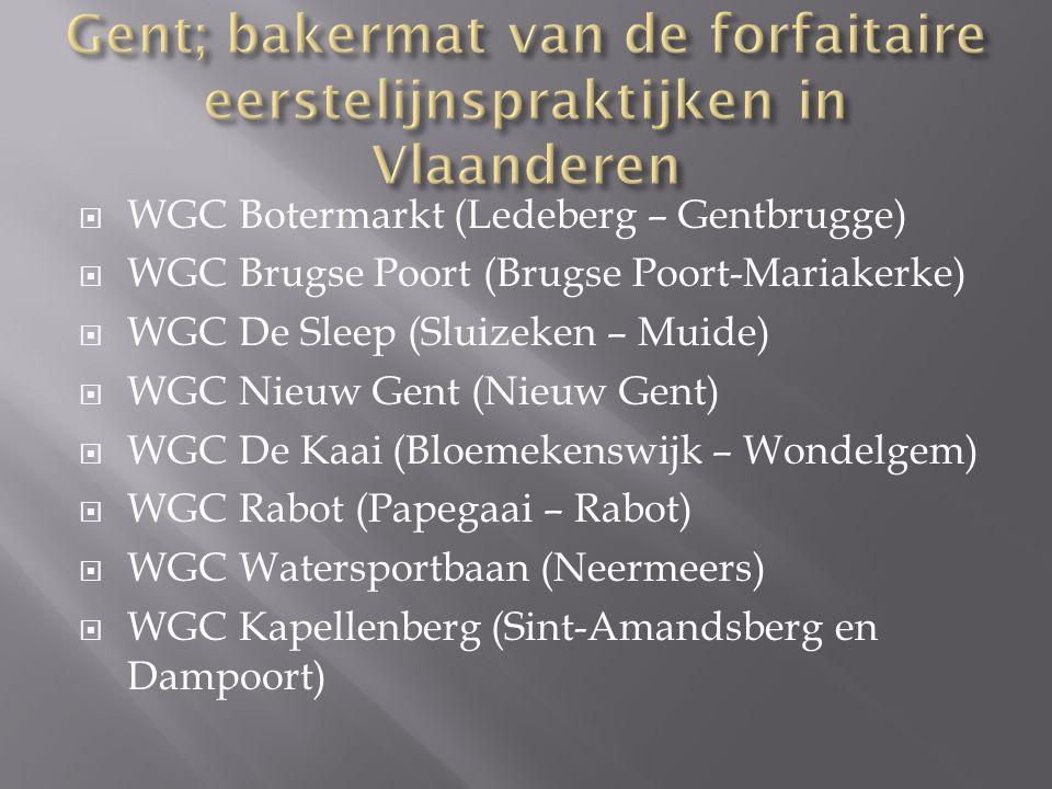  WGC Botermarkt (Ledeberg – Gentbrugge)  WGC Brugse Poort (Brugse Poort-Mariakerke)  WGC De Sleep (Sluizeken – Muide)  WGC Nieuw Gent (Nieuw Gent)