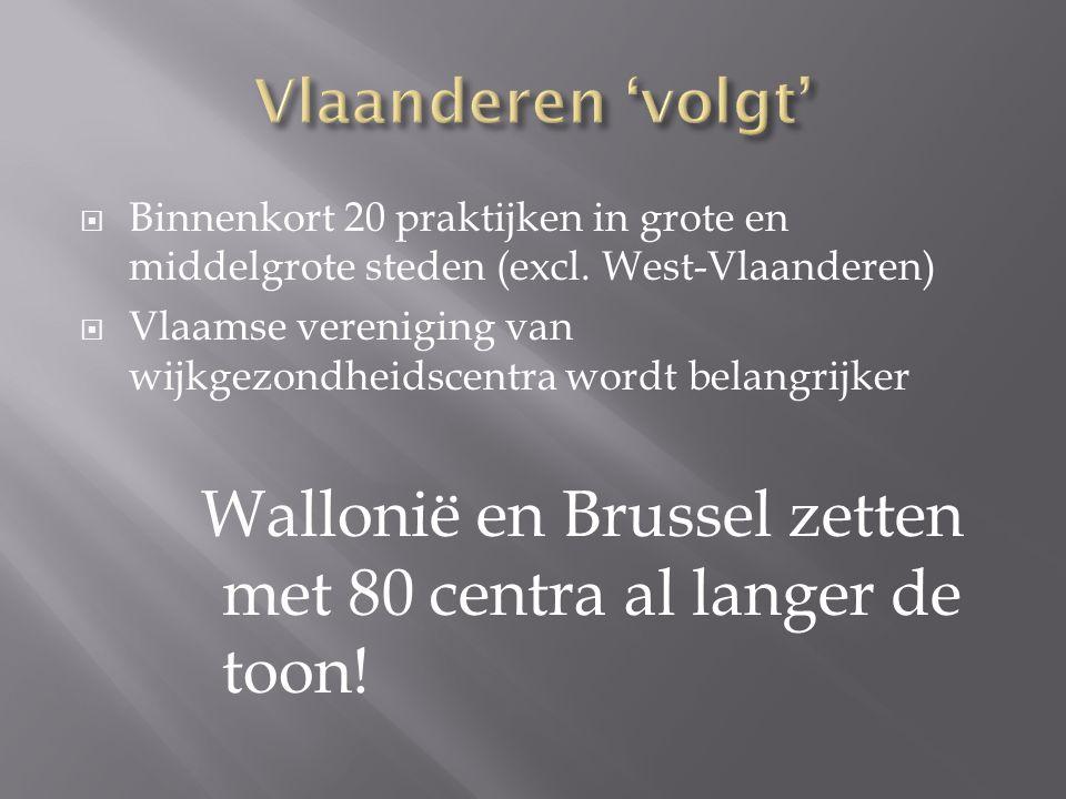 Binnenkort 20 praktijken in grote en middelgrote steden (excl. West-Vlaanderen)  Vlaamse vereniging van wijkgezondheidscentra wordt belangrijker Wa