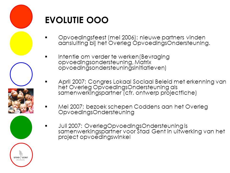 EVOLUTIE OOO  Opvoedingsfeest (mei 2006): nieuwe partners vinden aansluiting bij het Overleg OpvoedingsOndersteuning.  Intentie om verder te werken(