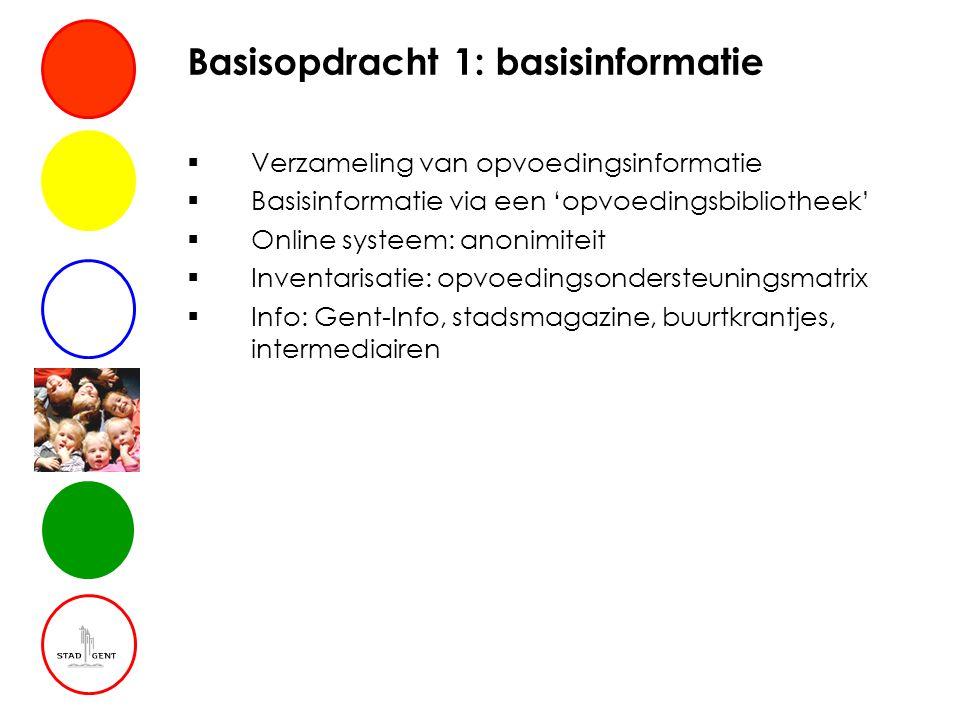Basisopdracht 1: basisinformatie  Verzameling van opvoedingsinformatie  Basisinformatie via een 'opvoedingsbibliotheek'  Online systeem: anonimiteit  Inventarisatie: opvoedingsondersteuningsmatrix  Info: Gent-Info, stadsmagazine, buurtkrantjes, intermediairen