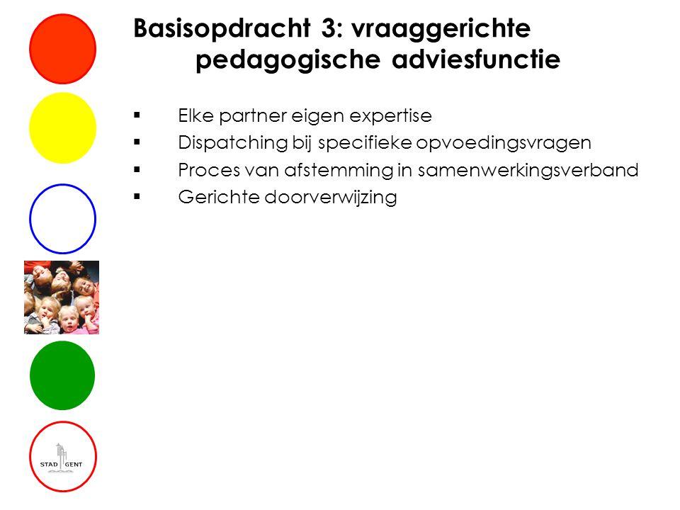 Basisopdracht 3: vraaggerichte pedagogische adviesfunctie  Elke partner eigen expertise  Dispatching bij specifieke opvoedingsvragen  Proces van afstemming in samenwerkingsverband  Gerichte doorverwijzing
