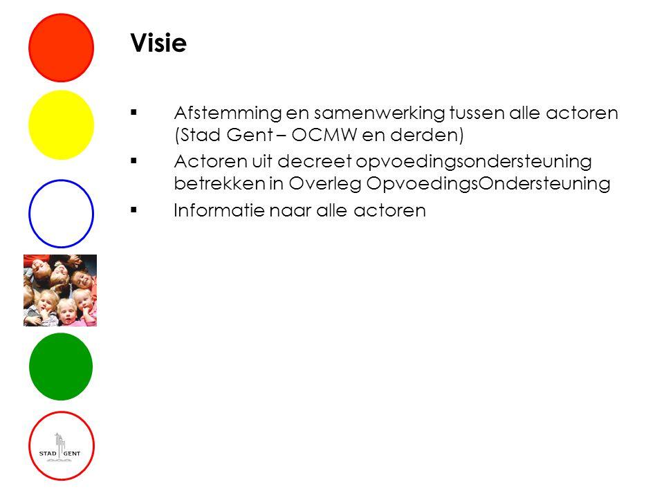 Visie  Afstemming en samenwerking tussen alle actoren (Stad Gent – OCMW en derden)  Actoren uit decreet opvoedingsondersteuning betrekken in Overleg OpvoedingsOndersteuning  Informatie naar alle actoren