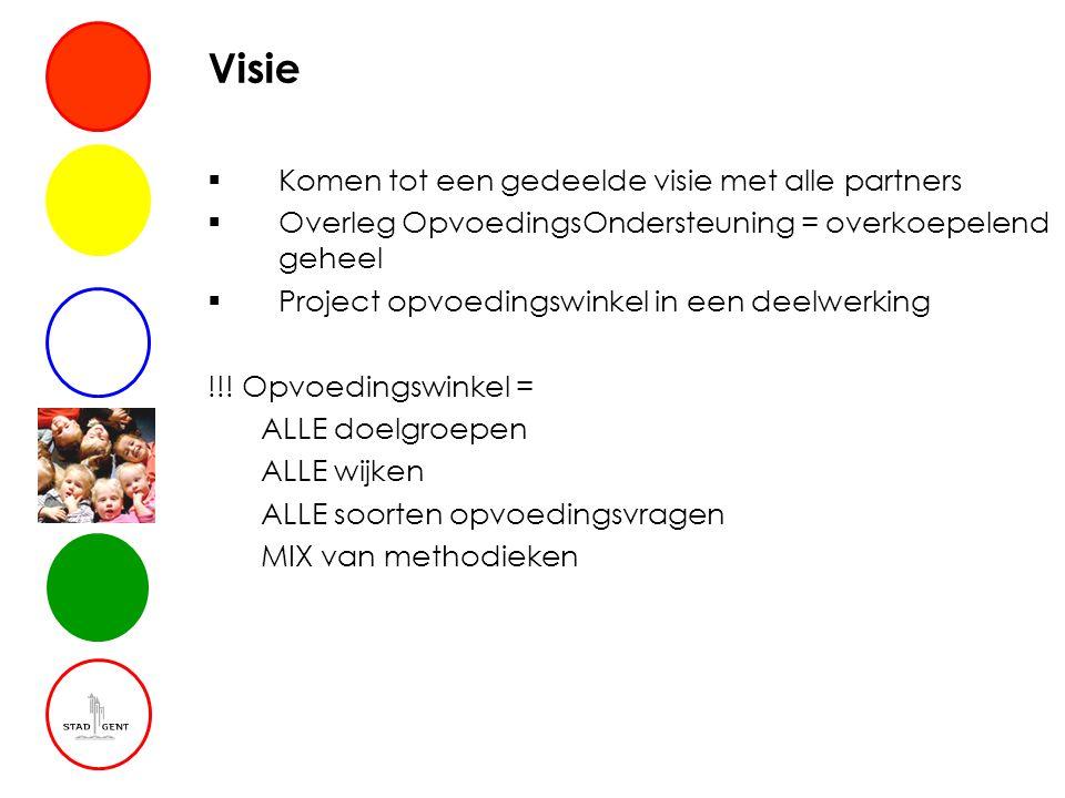 Visie  Komen tot een gedeelde visie met alle partners  Overleg OpvoedingsOndersteuning = overkoepelend geheel  Project opvoedingswinkel in een deel