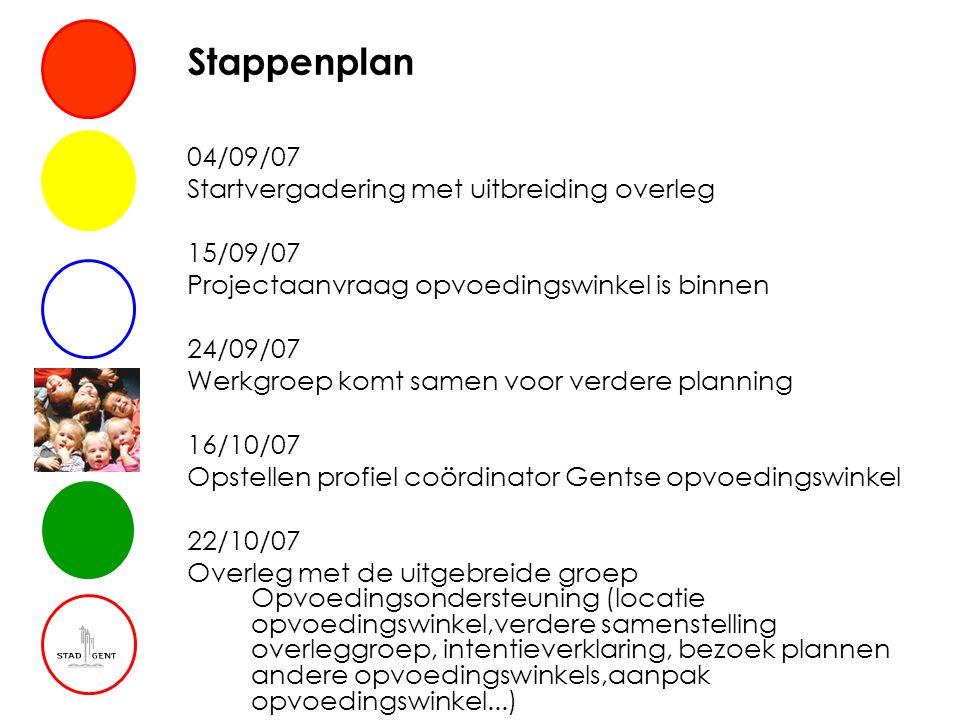 Stappenplan 04/09/07 Startvergadering met uitbreiding overleg 15/09/07 Projectaanvraag opvoedingswinkel is binnen 24/09/07 Werkgroep komt samen voor v