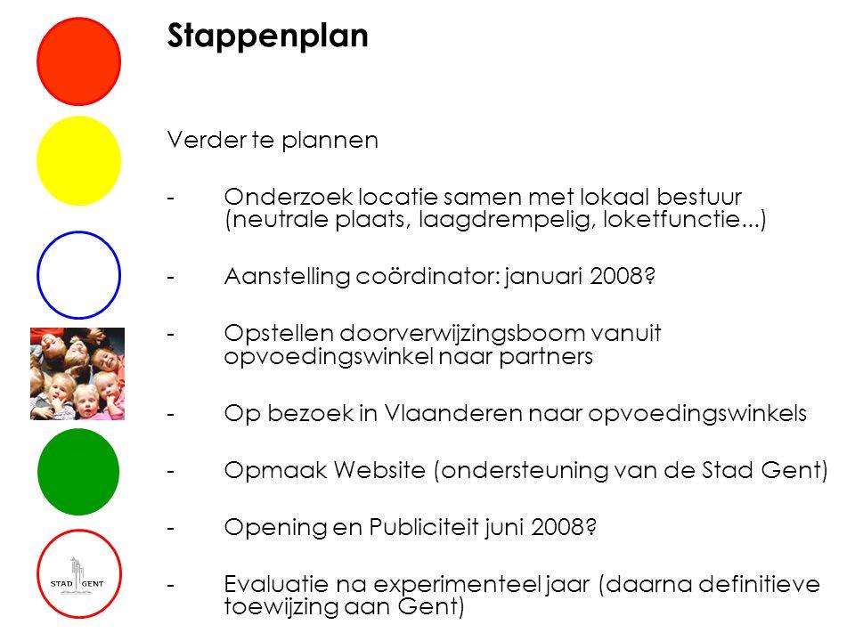Stappenplan Verder te plannen -Onderzoek locatie samen met lokaal bestuur (neutrale plaats, laagdrempelig, loketfunctie...) -Aanstelling coördinator: januari 2008.