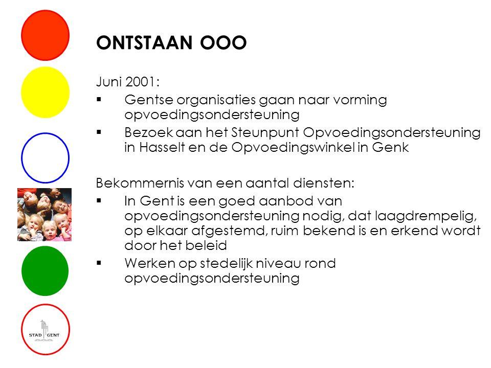 ONTSTAAN OOO Juni 2001:  Gentse organisaties gaan naar vorming opvoedingsondersteuning  Bezoek aan het Steunpunt Opvoedingsondersteuning in Hasselt en de Opvoedingswinkel in Genk Bekommernis van een aantal diensten:  In Gent is een goed aanbod van opvoedingsondersteuning nodig, dat laagdrempelig, op elkaar afgestemd, ruim bekend is en erkend wordt door het beleid  Werken op stedelijk niveau rond opvoedingsondersteuning