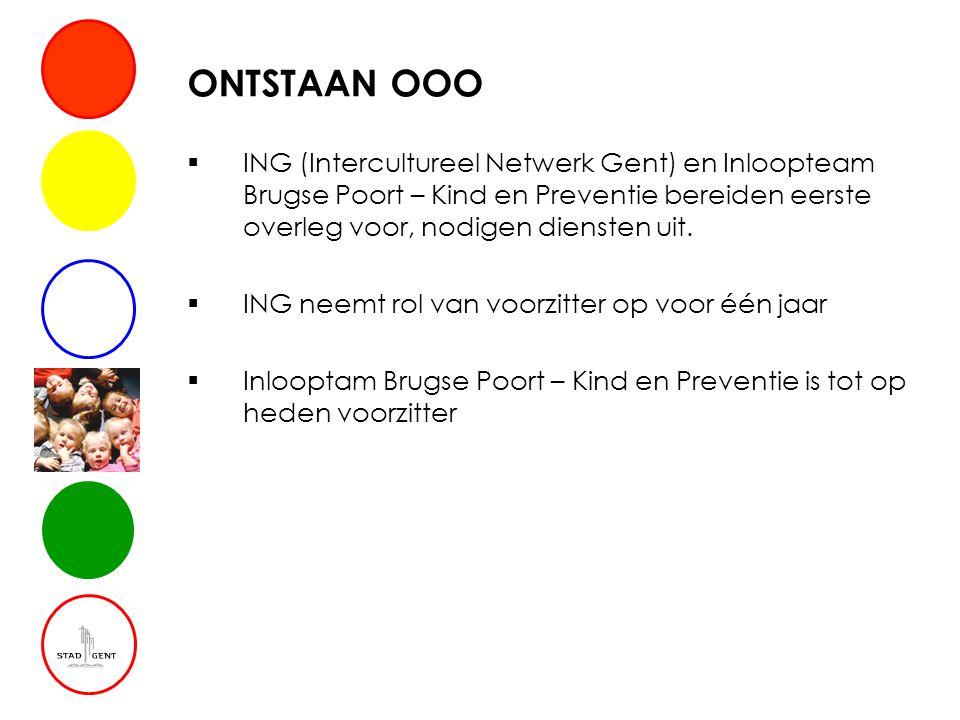 ONTSTAAN OOO  ING (Intercultureel Netwerk Gent) en Inloopteam Brugse Poort – Kind en Preventie bereiden eerste overleg voor, nodigen diensten uit. 