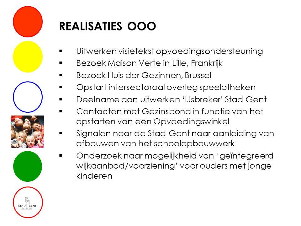 REALISATIES OOO  Uitwerken visietekst opvoedingsondersteuning  Bezoek Maison Verte in Lille, Frankrijk  Bezoek Huis der Gezinnen, Brussel  Opstart