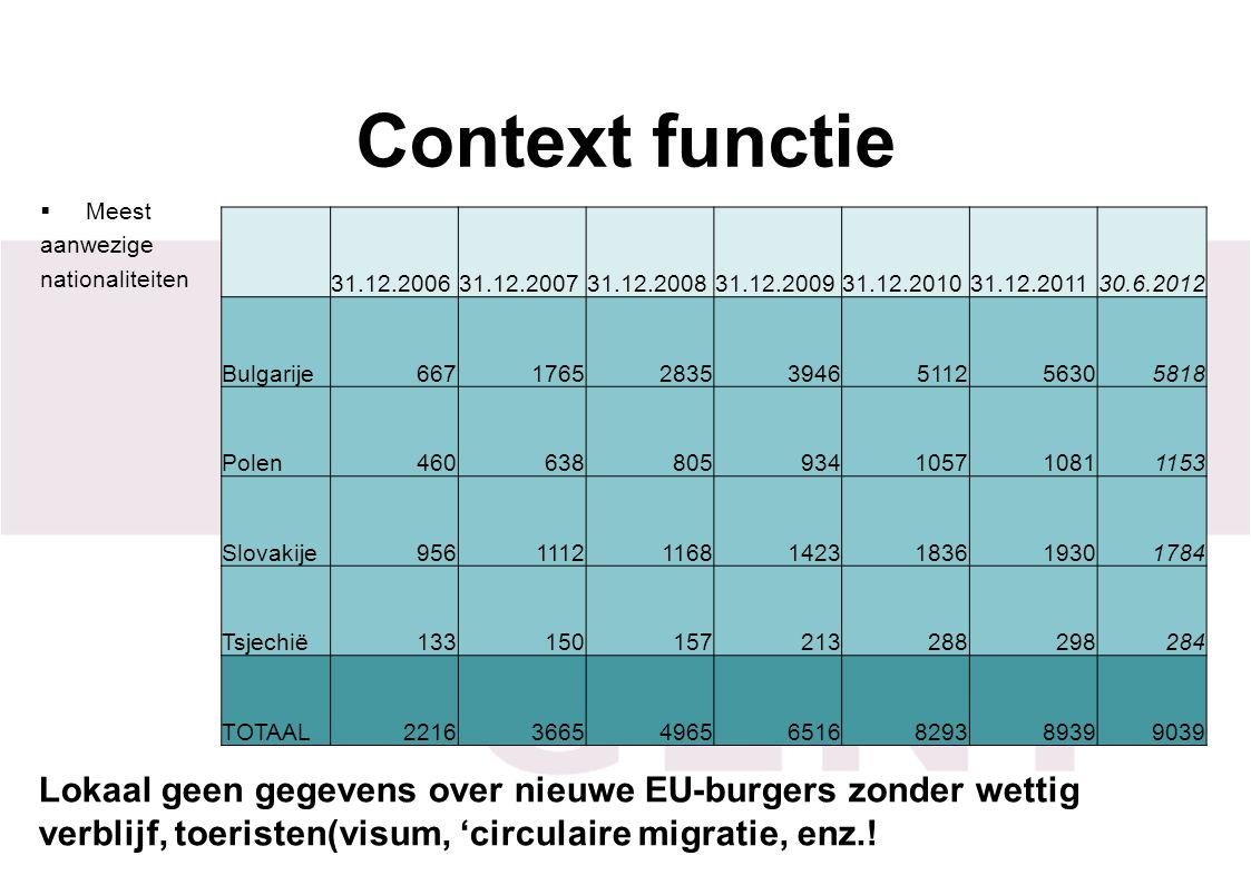 Context functie  Meest aanwezige nationaliteiten Lokaal geen gegevens over nieuwe EU-burgers zonder wettig verblijf, toeristen(visum, 'circulaire mig