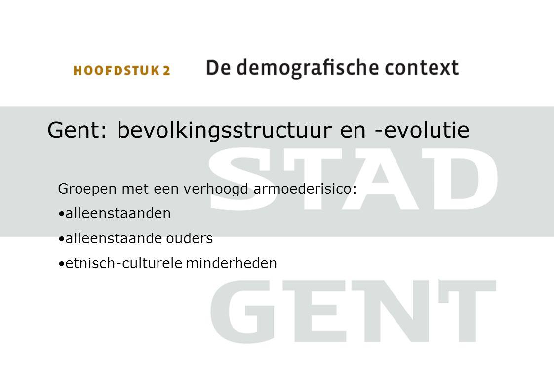 Gent: bevolkingsstructuur en -evolutie Groepen met een verhoogd armoederisico: alleenstaanden alleenstaande ouders etnisch-culturele minderheden