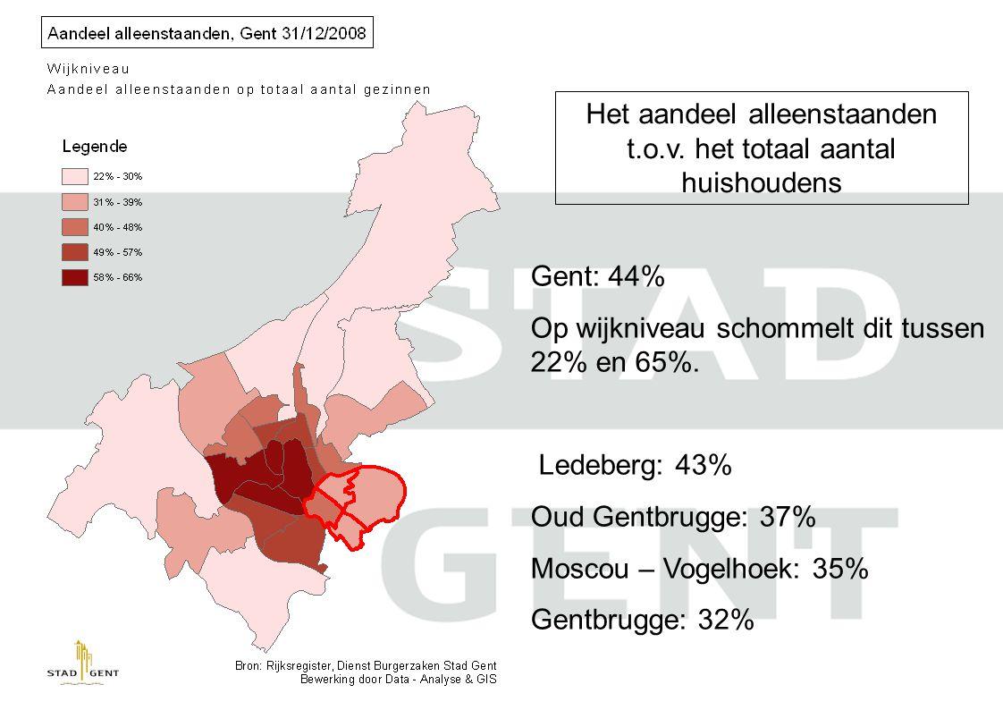 Het aandeel alleenstaanden t.o.v. het totaal aantal huishoudens Gent: 44% Op wijkniveau schommelt dit tussen 22% en 65%. Ledeberg: 43% Oud Gentbrugge: