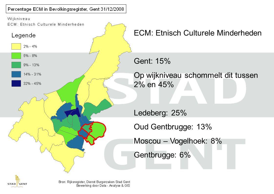 ECM: Etnisch Culturele Minderheden Gent: 15% Op wijkniveau schommelt dit tussen 2% en 45% Ledeberg: 25% Oud Gentbrugge: 13% Moscou – Vogelhoek: 8% Gentbrugge: 6%